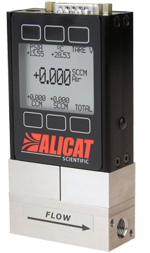 Alicat Scientific MQ Series Mass Flow Meters | Differential Pressure Flow Meters | Alicat Scientific-Flow Meters |  Supplier Nigeria Karachi Lahore Faisalabad Rawalpindi Islamabad Bangladesh Afghanistan